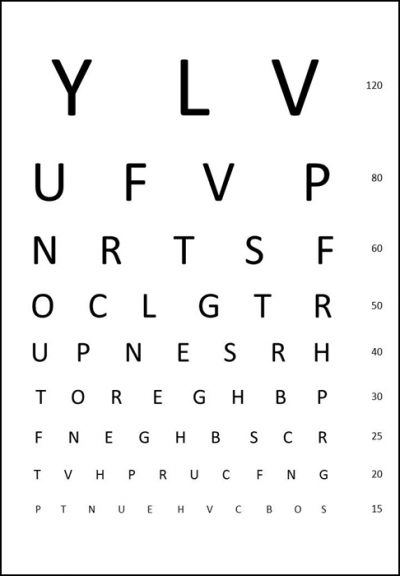 Print med syntest, print, poster, affisch, grafisk, design, present, tavla, tavlor, inredning, heminredning, interiör, interior, ruff & stuff, ruff o stuff, ruffostuff