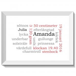 Namntavla med Unika ord till en unik person, namntavla, namntavlor, doptavla, doptavlor, barntavla, barntavlor, dop, födelse, gåva, present, barnrum, inredning, interior, interiör, grafisk, design, print, poster , tavla, ruff & stuff, ruff o stuff, ruffostuff