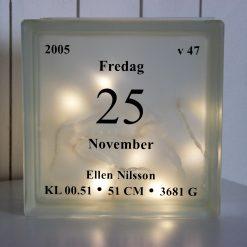 Glasblock Kalenderblad, glascement, glaskub, dop, födelse, gåva, present, barn, inredning, interior, interiör, heminredning, barnrum, ruff & stuff, ruff o stuff, ruffostuff